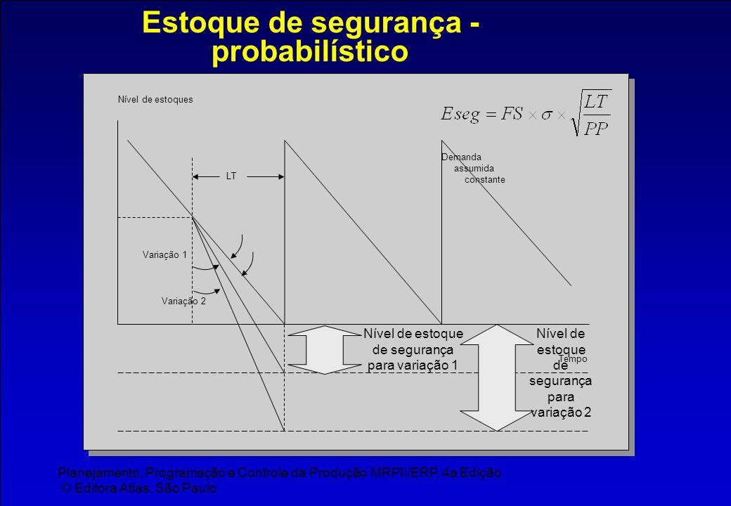 Planejamento, Programação e Controle da Produção MRPII/ERP, 4a Edição © Editora Atlas, São Paulo Estoque de segurança - probabilístico Demanda assumid