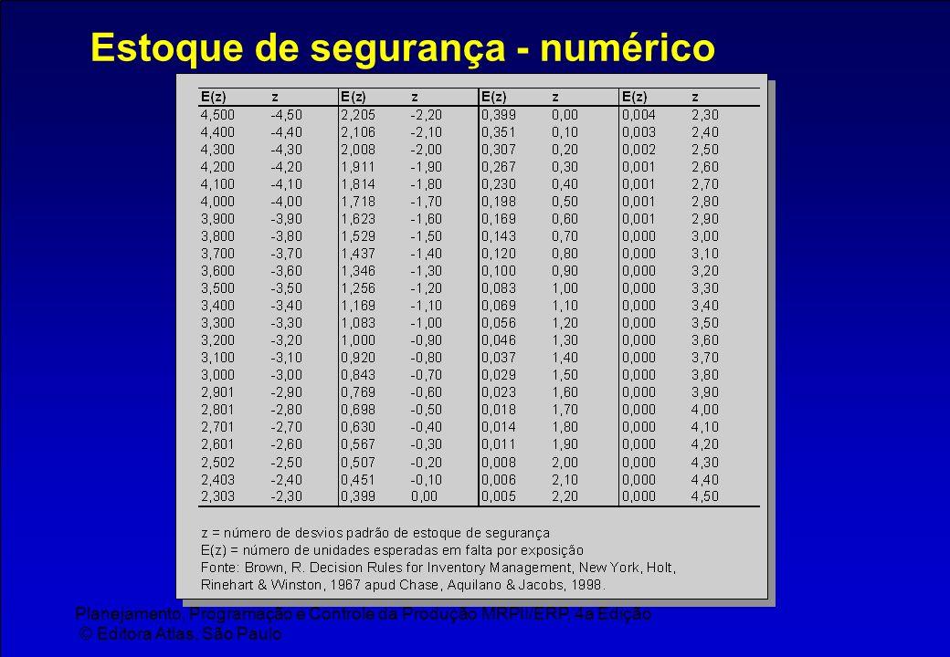 Planejamento, Programação e Controle da Produção MRPII/ERP, 4a Edição © Editora Atlas, São Paulo Estoque de segurança - numérico
