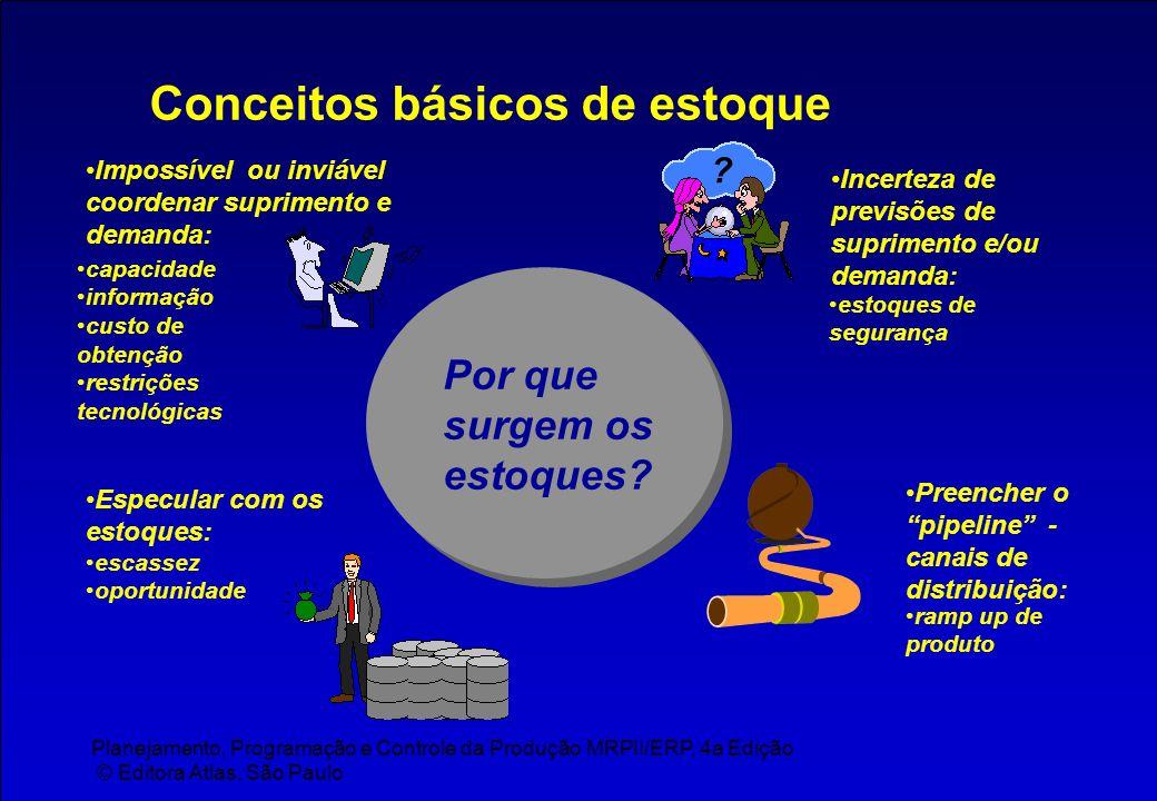 Planejamento, Programação e Controle da Produção MRPII/ERP, 4a Edição © Editora Atlas, São Paulo Conceitos básicos de estoque Impossível ou inviável c