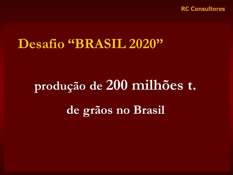 RC Consultores Desafio BRASIL 2020 produção de 200 milhões t. de grãos no Brasil