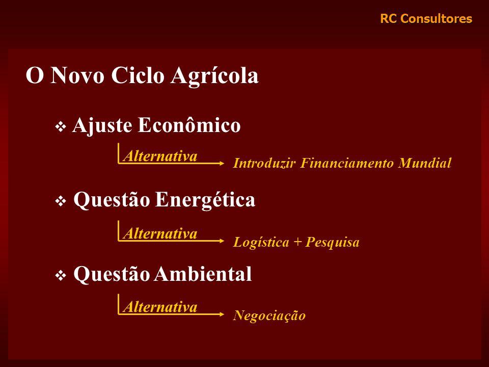 RC Consultores O Novo Ciclo Agrícola Ajuste Econômico Questão Energética Questão Ambiental Introduzir Financiamento Mundial Alternativa Logística + Pe