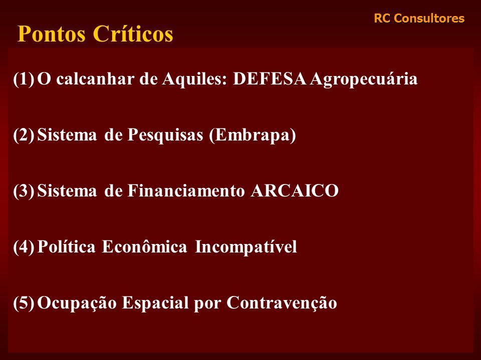 RC Consultores (1)O calcanhar de Aquiles: DEFESA Agropecuária (2)Sistema de Pesquisas (Embrapa) (3)Sistema de Financiamento ARCAICO (4)Política Econôm