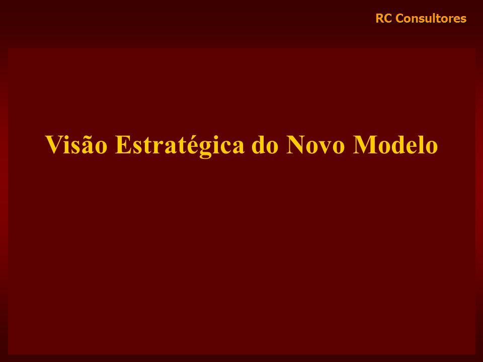 RC Consultores Visão Estratégica do Novo Modelo