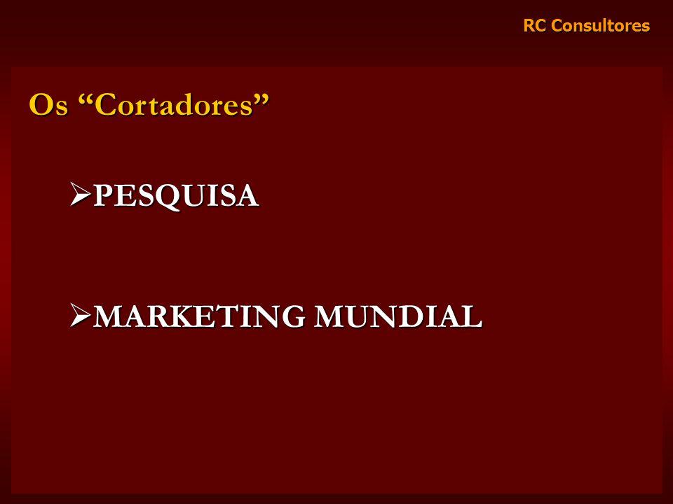 RC Consultores Os Cortadores PESQUISA PESQUISA MARKETING MUNDIAL MARKETING MUNDIAL