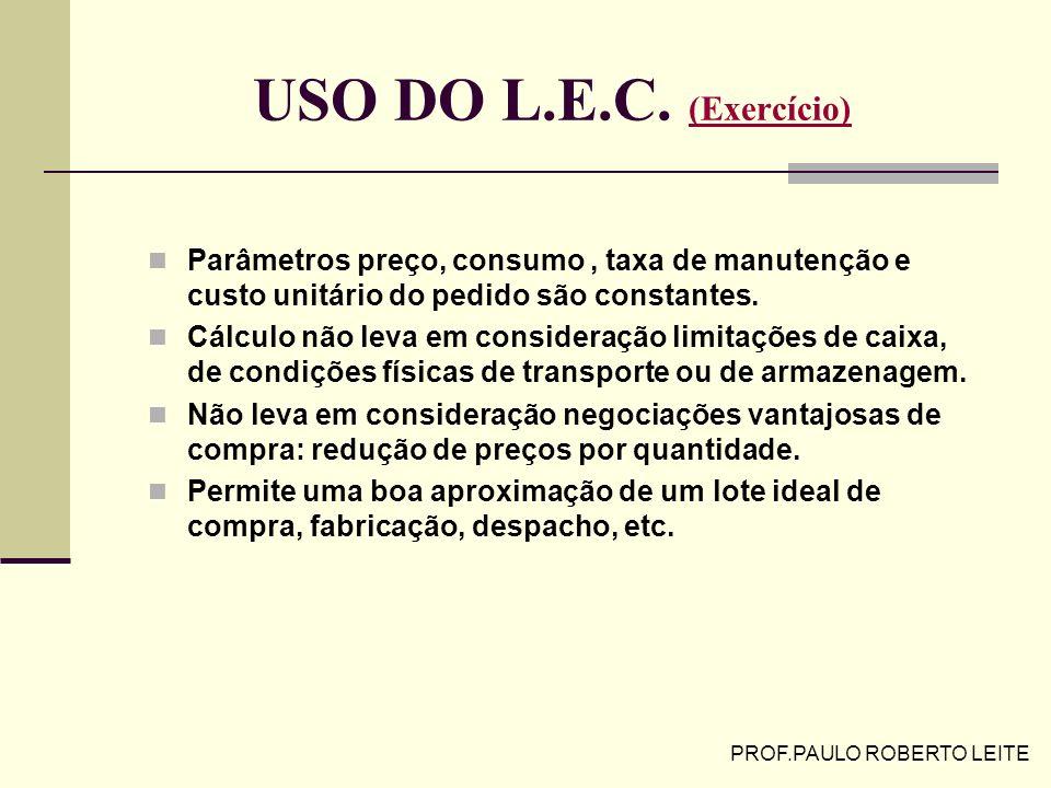 PROF.PAULO ROBERTO LEITE LOTE ECONÔMICO DE COMPRA (PLANILHA) ( PLANILHA 2)PLANILHA LEC =Qo = ( 2 * B * C ) / I * P