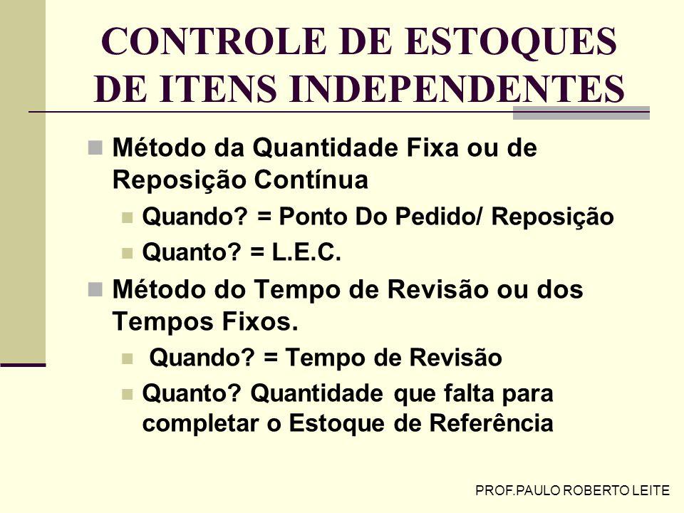 PROF.PAULO ROBERTO LEITE EXEMPLO CLASSIFICAÇÃO ABC