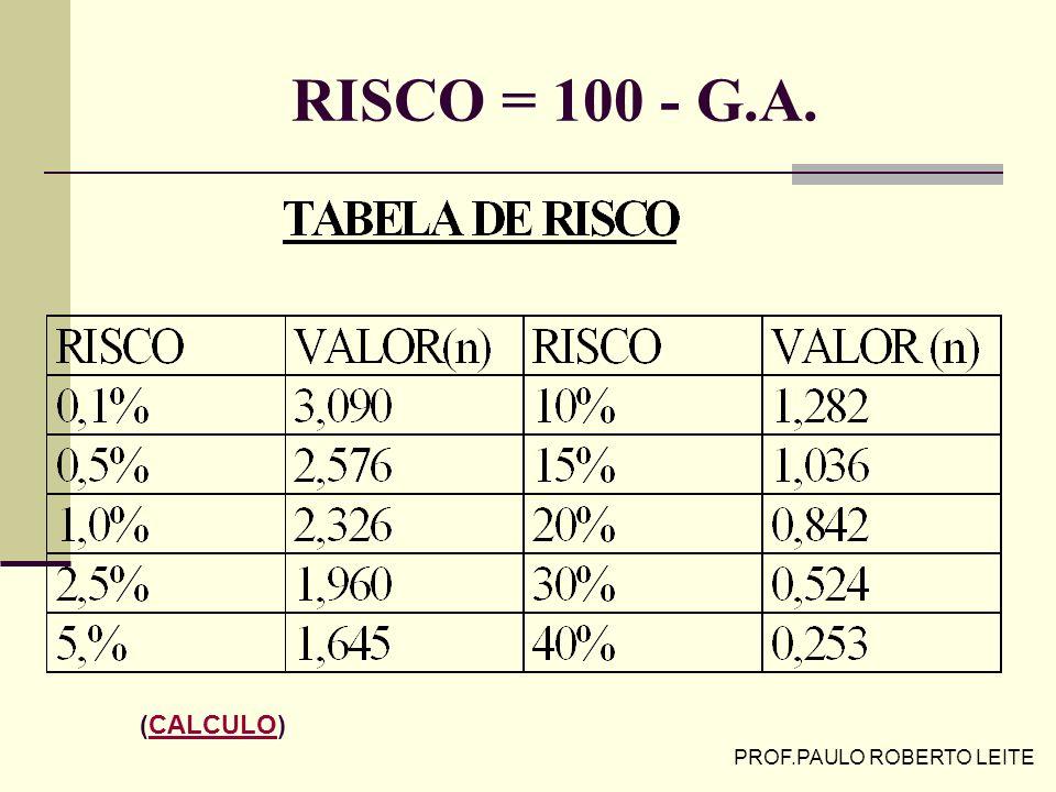 PROF.PAULO ROBERTO LEITE VARIABILIDADES Variações do T.R. Na Empresa No Fornecedor Em Trânsito Recepção do Material Variações da Demanda Mudança de fa