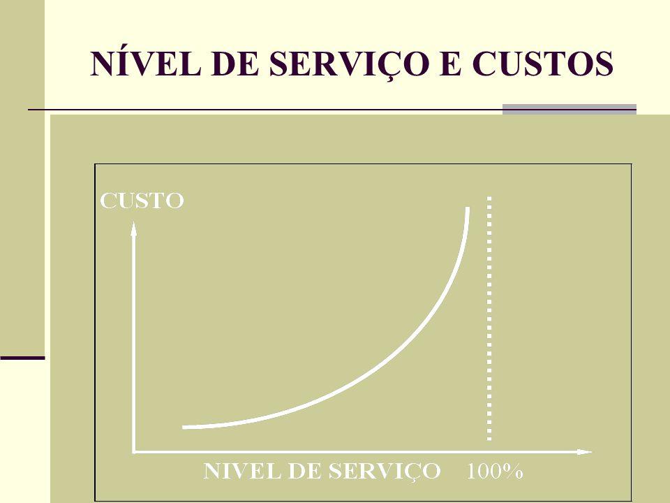 PROF.PAULO ROBERTO LEITE RISCO = 100 - G.A. (CALCULO)CALCULO
