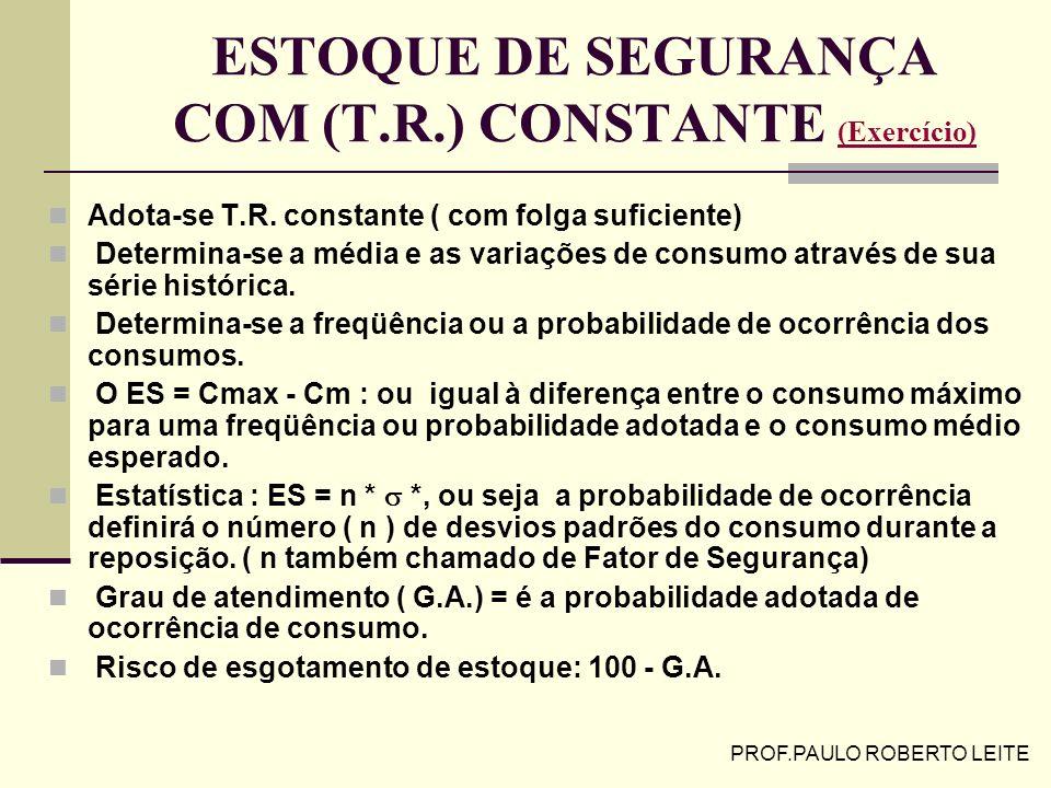 PROF.PAULO ROBERTO LEITE ESTOQUE DE SEGURANÇA Quantidade residual de estoque visando garantir o suprimento devido à variações da Demanda (Consumo) e d
