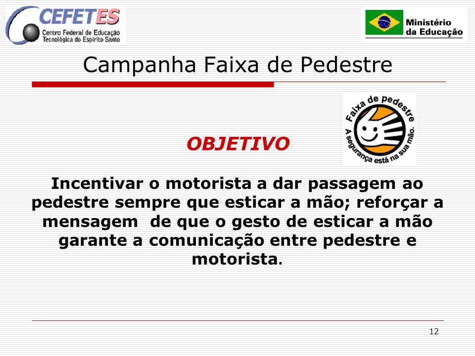 12 Campanha Faixa de Pedestre OBJETIVO Incentivar o motorista a dar passagem ao pedestre sempre que esticar a mão; reforçar a mensagem de que o gesto
