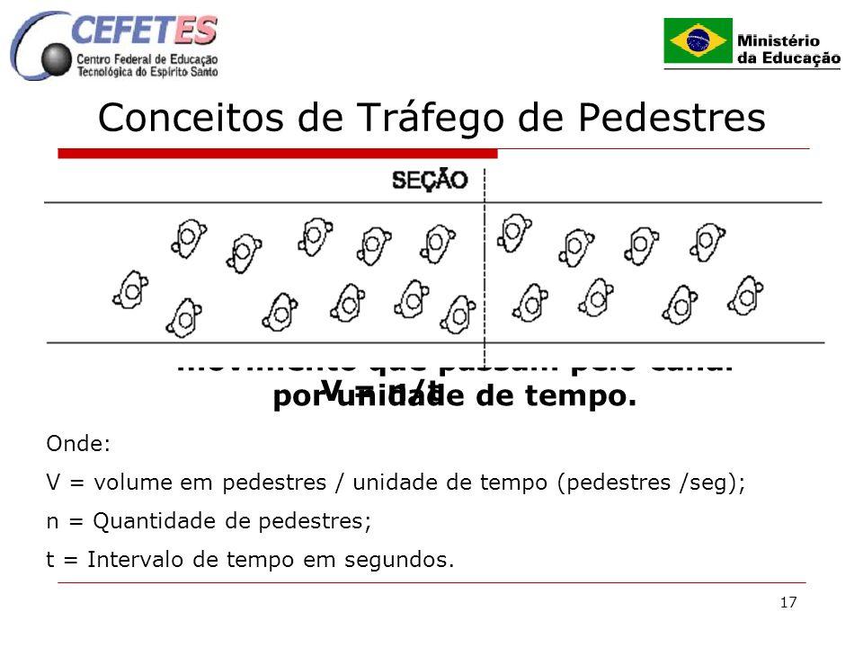 17 Conceitos de Tráfego de Pedestres VOLUME É medido em termos de pedestres em movimento que passam pelo canal por unidade de tempo. V = n/t Onde: V =