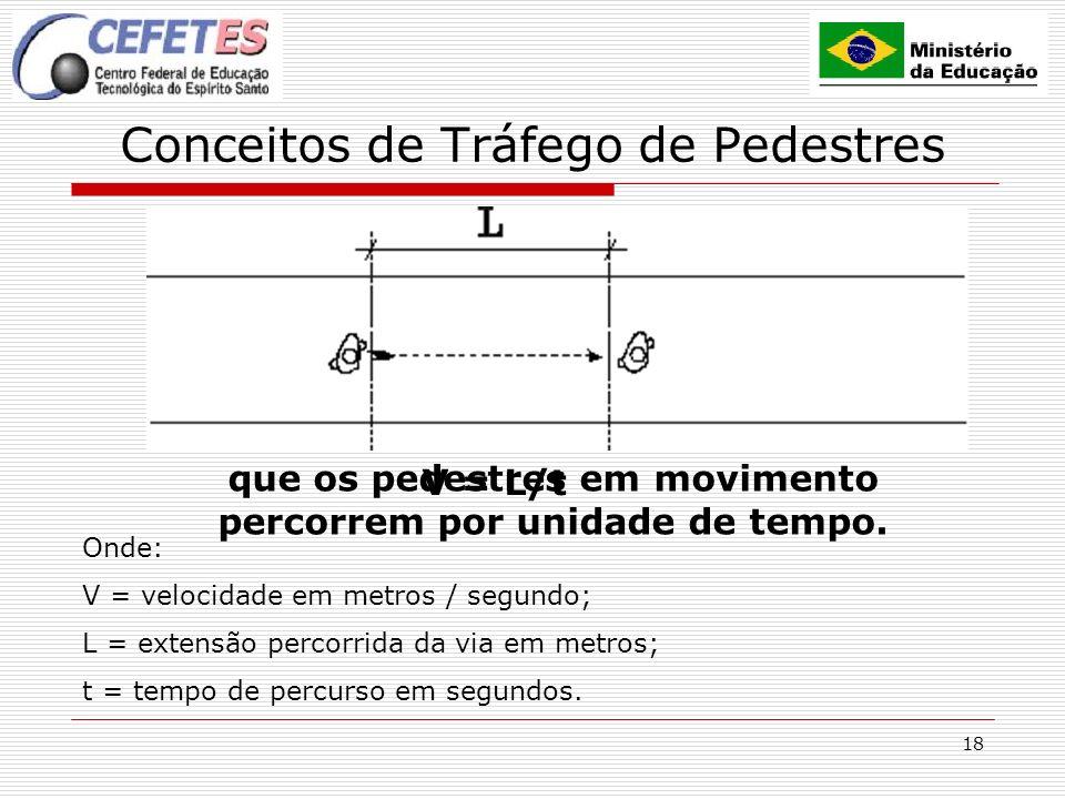 18 Conceitos de Tráfego de Pedestres VELOCIDADE É o número de unidades de distância que os pedestres em movimento percorrem por unidade de tempo. V =