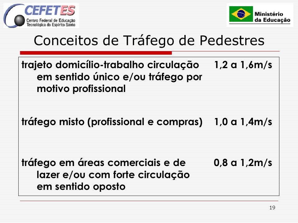 19 Conceitos de Tráfego de Pedestres trajeto domicílio-trabalho circulação em sentido único e/ou tráfego por motivo profissional 1,2 a 1,6m/s tráfego