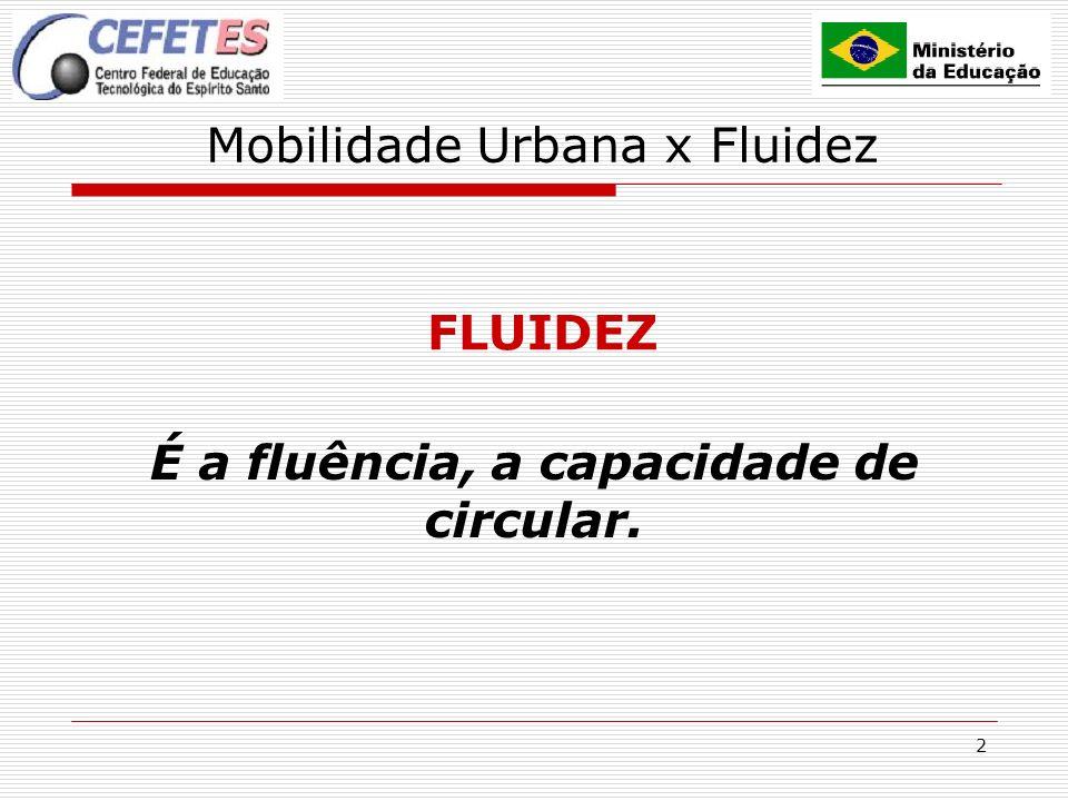 2 Mobilidade Urbana x Fluidez FLUIDEZ É a fluência, a capacidade de circular.