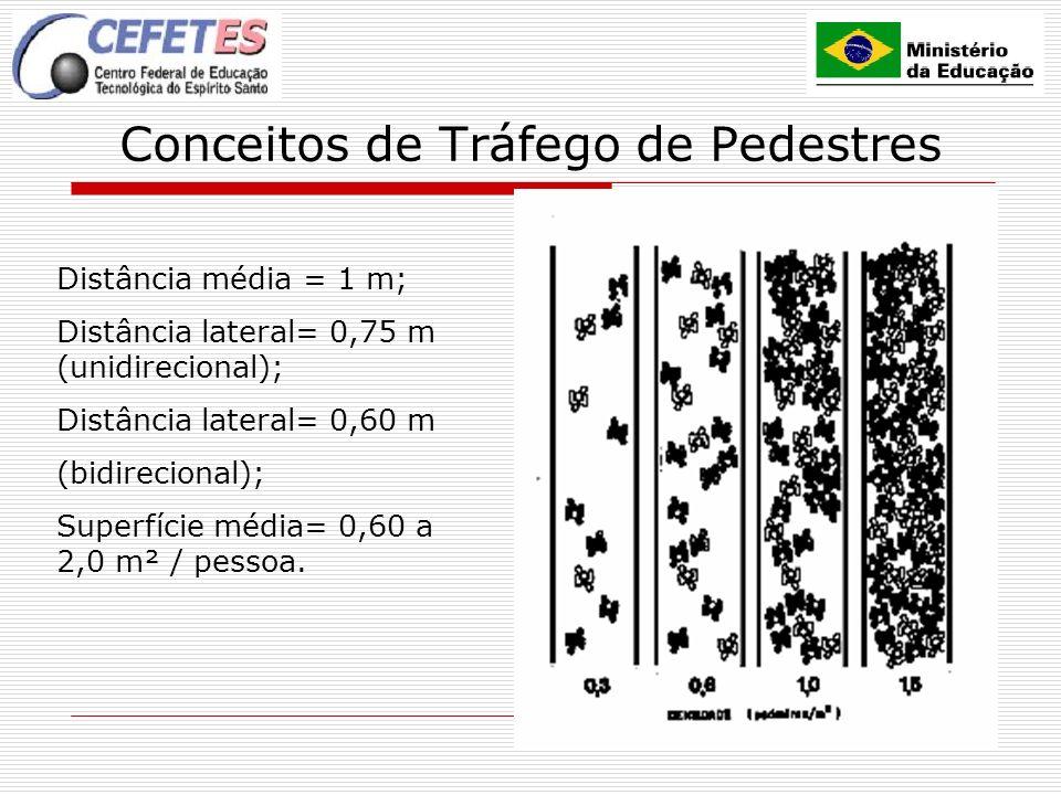 21 Conceitos de Tráfego de Pedestres Distância média = 1 m; Distância lateral= 0,75 m (unidirecional); Distância lateral= 0,60 m (bidirecional); Super