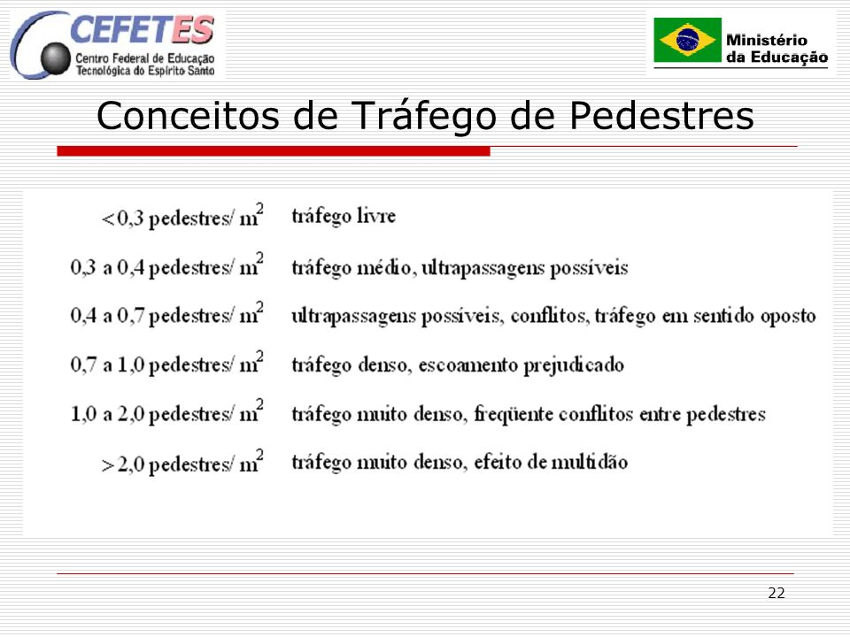22 Conceitos de Tráfego de Pedestres