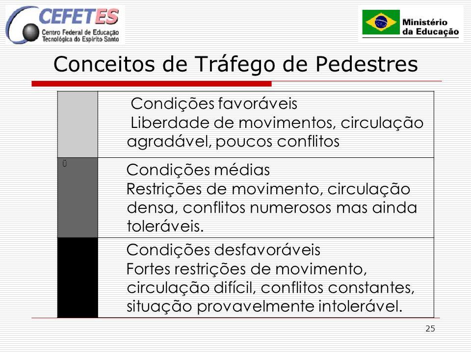 25 Conceitos de Tráfego de Pedestres Condições favoráveis Liberdade de movimentos, circulação agradável, poucos conflitos Ü Condições médias Restriçõe