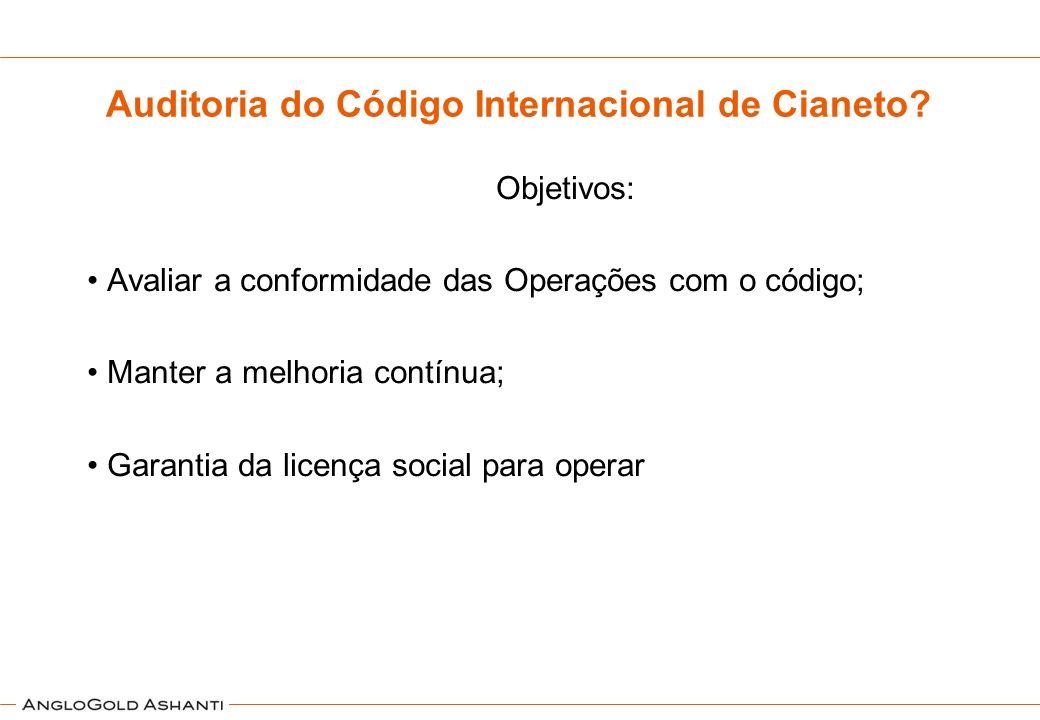 Auditoria do Código Internacional de Cianeto? Objetivos: Avaliar a conformidade das Operações com o código; Manter a melhoria contínua; Garantia da li