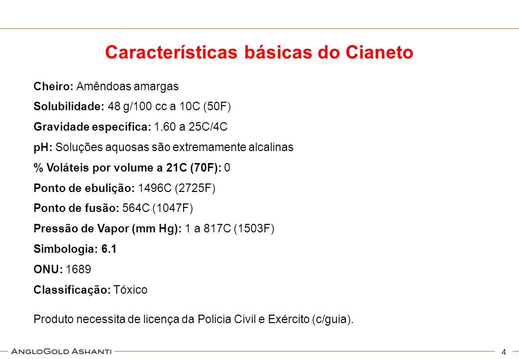 Características básicas do Cianeto 4 Cheiro: Amêndoas amargas Solubilidade: 48 g/100 cc a 10C (50F) Gravidade específica: 1.60 a 25C/4C pH: Soluções a