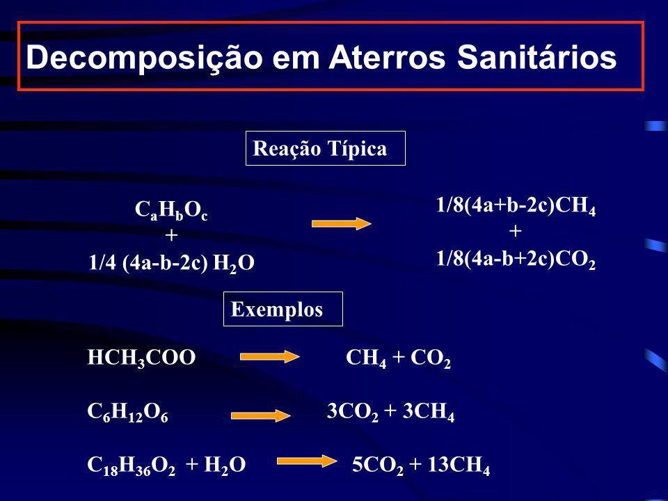 Produção de Gases (CH 4 + CO 2 ) Equação Básica Exemplo: Determinar volume de gás em 1 ton de gordura (C 55 H 106 O 6 ) C a H b O c N d + 1/4 (4a-b-2c+3d) H 2 O 1/8(4a+b-2c-3d)CH 4 + 1/8(4a-b+2c+3d)CO 2 + dNH 3 a=55; b=106; c=6 e d=0 C 55 H 106 O 6 + 25.5H 2 O 39.25CH 4 + 15.75CO 2 Massas atômicas C=12, H=1 e O=16, logo C 55 H 106 O 6 = 862 g por mol