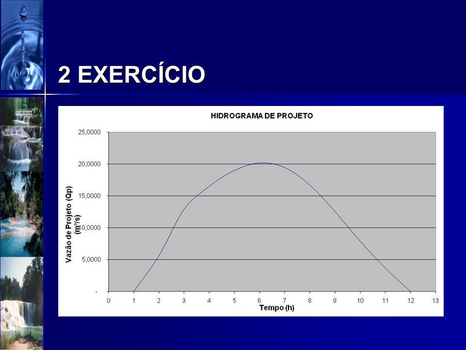 3 TRABALHO 1)Pede-se calcular o Hidrograma de Projeto para uma chuva de 75mm (Conforme Hidrograma 1 em anexo) Dados: t =5h Área da Bacia = 45,0 km² T (período de retorno) = 120 anos