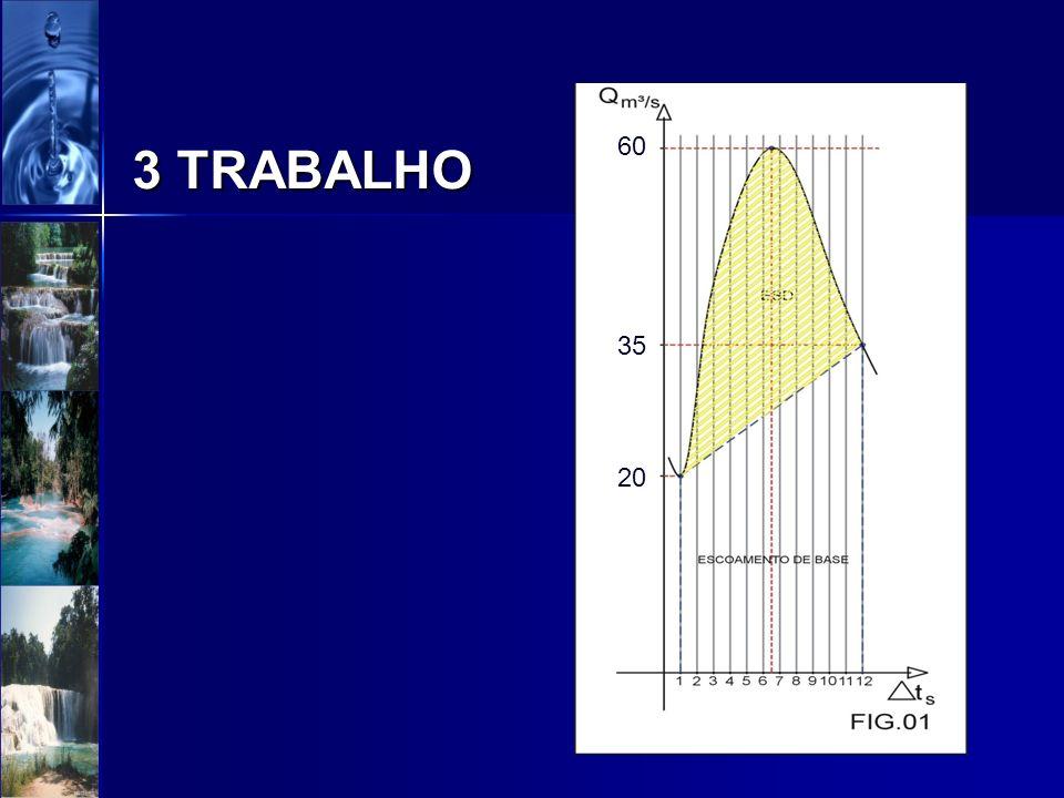 3 TRABALHO 35 20 35 60
