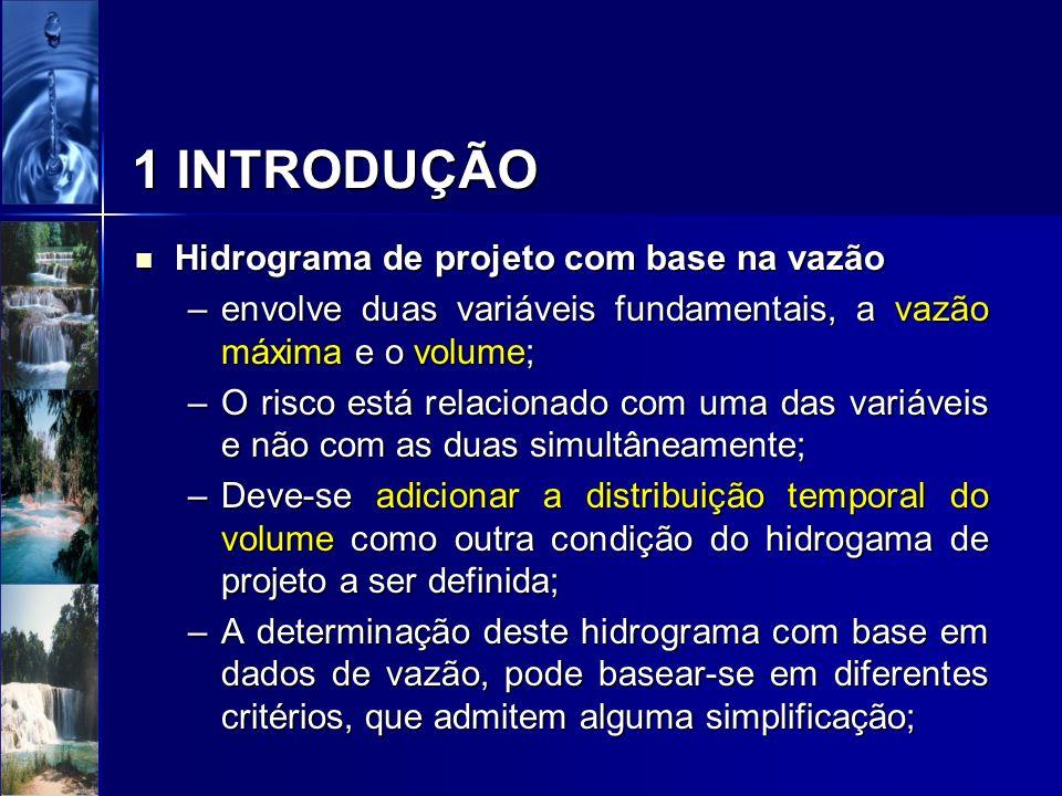 Hidrograma de projeto com base na vazão Hidrograma de projeto com base na vazão –Alguns dos métodos existentes para a estimativa do hidrograma de projeto são os seguintes: –Hidrograma crítico- Sokolov et al.