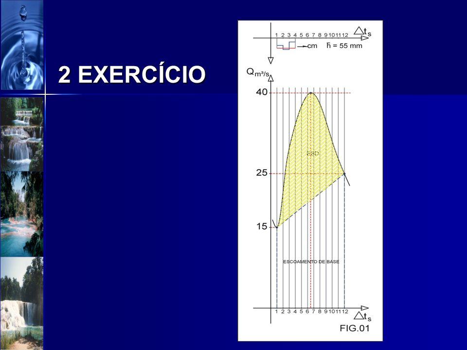T (período de retorno) = 100 anos h=55mm h=5,5cm 1) Cálculo do Volume escoado (valores do Gráfico) Q (gráfico)=133,0028m³/s V escoado=Q (gráfico)* t t=1h*60min*60s V escoado= 478.810,08m³ 2) Volume Precipitado V =A x h = 30 x 10^6 m² x 55 x 10-3^m V precipitado=1.650x10³ m³