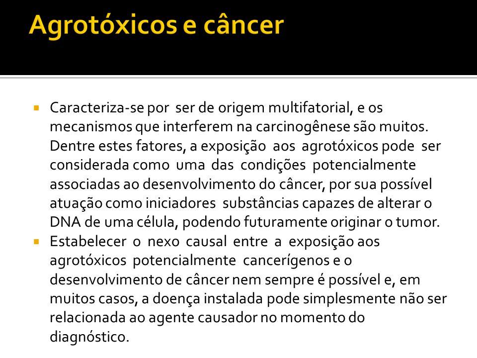 Caracteriza-se por ser de origem multifatorial, e os mecanismos que interferem na carcinogênese são muitos. Dentre estes fatores, a exposição aos agro