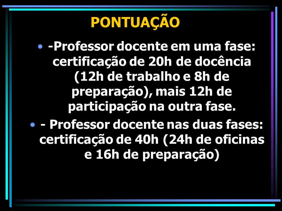 PONTUAÇÃO -Professor docente em uma fase: certificação de 20h de docência (12h de trabalho e 8h de preparação), mais 12h de participação na outra fase