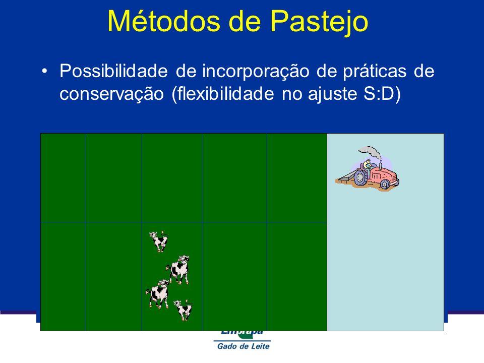 Métodos de Pastejo Possibilidade de incorporação de práticas de conservação (flexibilidade no ajuste S:D)