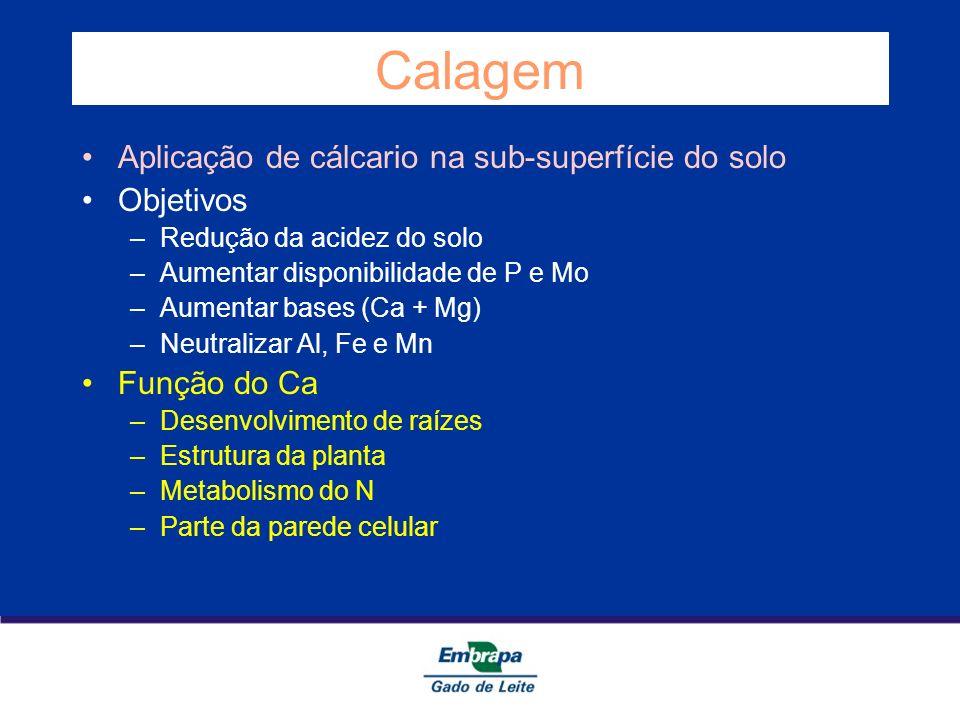 Calagem Aplicação de cálcario na sub-superfície do solo Objetivos –Redução da acidez do solo –Aumentar disponibilidade de P e Mo –Aumentar bases (Ca +
