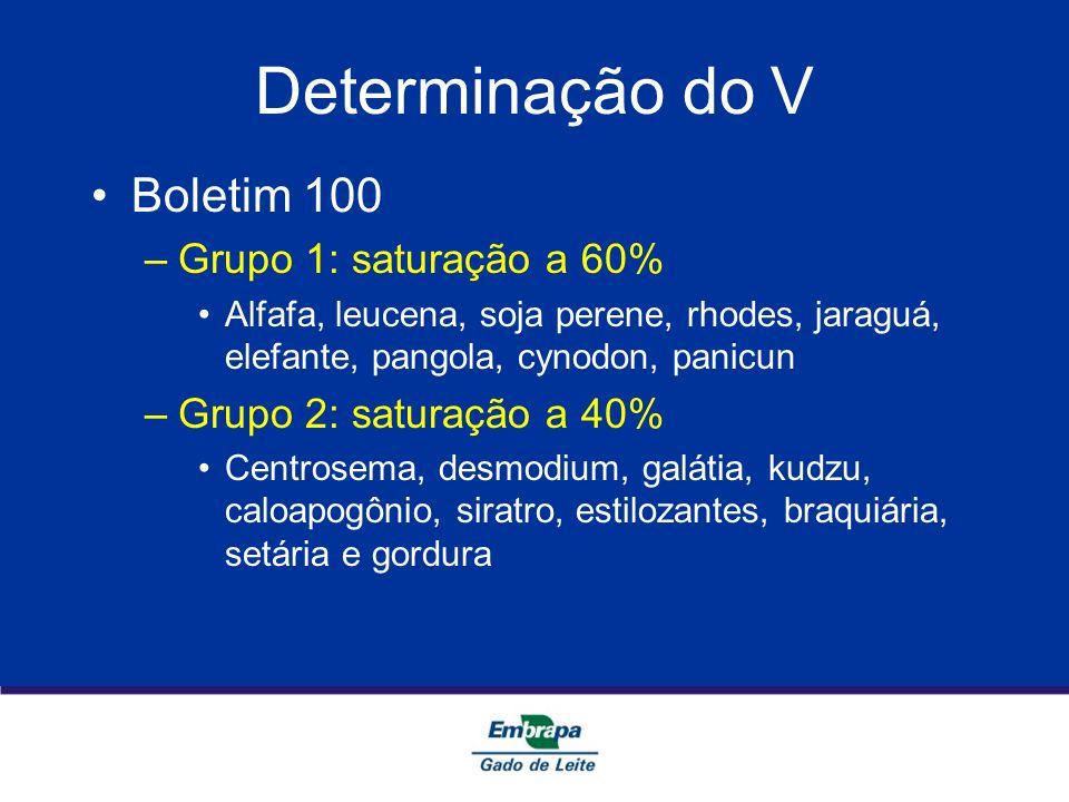 Determinação do V Boletim 100 –Grupo 1: saturação a 60% Alfafa, leucena, soja perene, rhodes, jaraguá, elefante, pangola, cynodon, panicun –Grupo 2: s