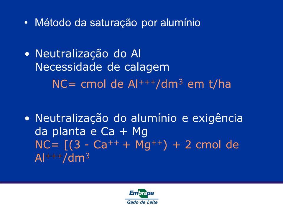 Método da saturação por alumínio Neutralização do Al Necessidade de calagem NC= cmol de Al +++ /dm 3 em t/ha Neutralização do alumínio e exigência da