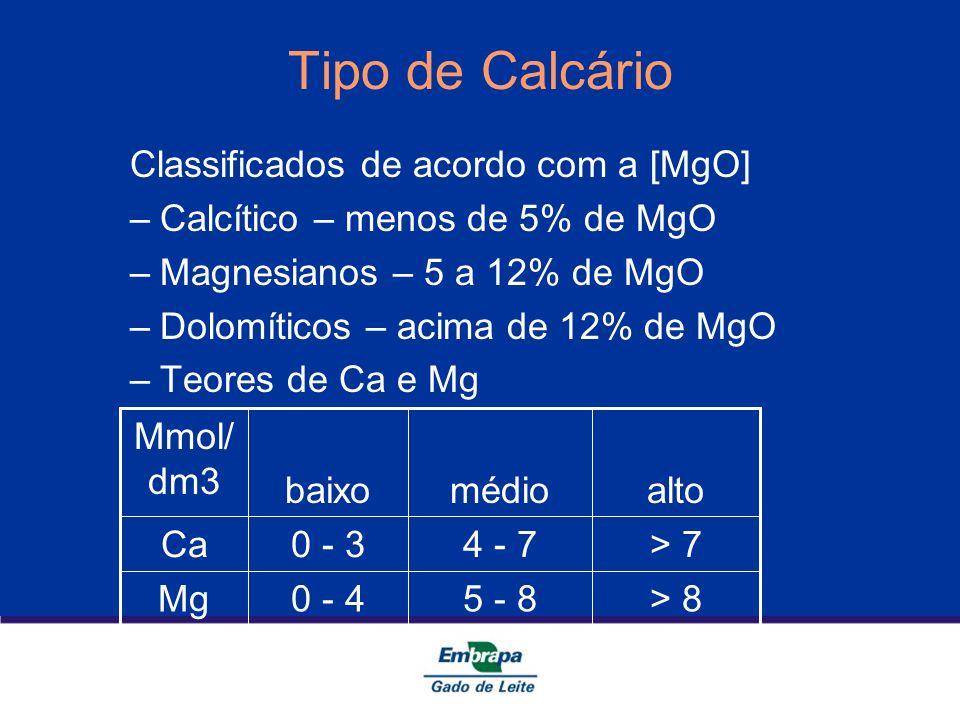 Tipo de Calcário Classificados de acordo com a [MgO] –Calcítico – menos de 5% de MgO –Magnesianos – 5 a 12% de MgO –Dolomíticos – acima de 12% de MgO
