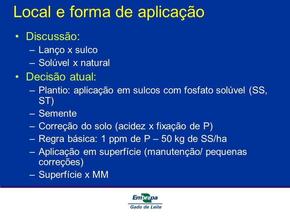 Local e forma de aplicação Discussão: –Lanço x sulco –Solúvel x natural Decisão atual: –Plantio: aplicação em sulcos com fosfato solúvel (SS, ST) –Sem