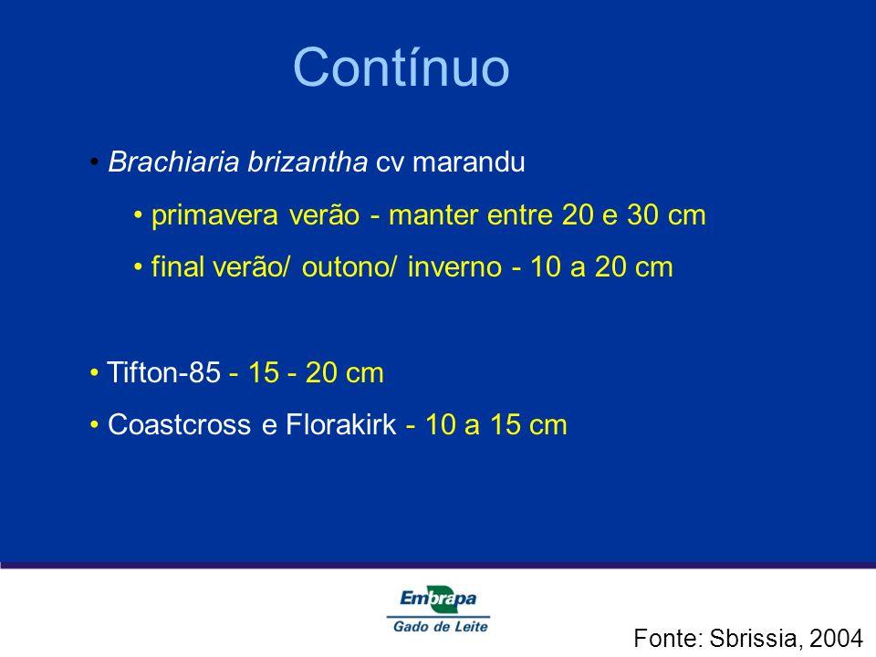 Contínuo Fonte: Sbrissia, 2004 Brachiaria brizantha cv marandu primavera verão - manter entre 20 e 30 cm final verão/ outono/ inverno - 10 a 20 cm Tif