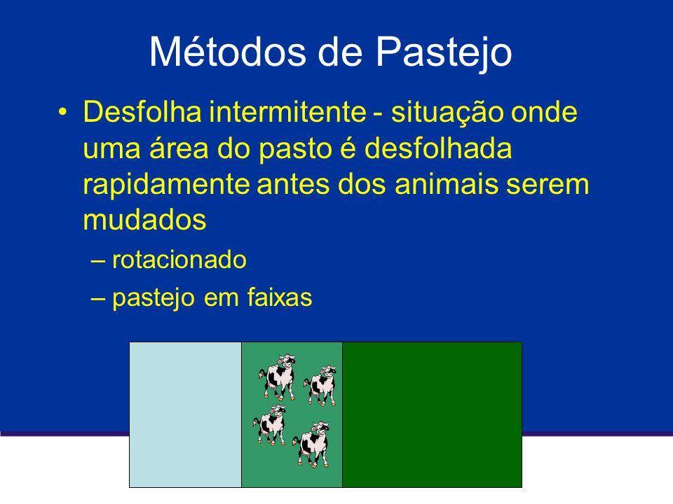 Métodos de Pastejo Desfolha intermitente - situação onde uma área do pasto é desfolhada rapidamente antes dos animais serem mudados –rotacionado –past