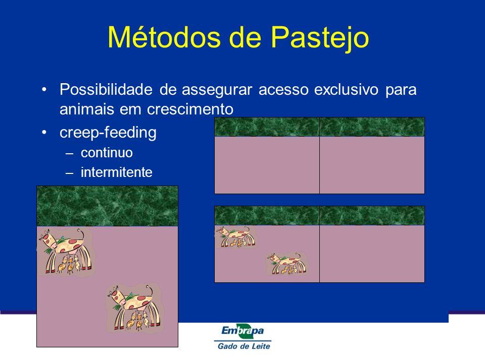 Métodos de Pastejo Possibilidade de assegurar acesso exclusivo para animais em crescimento creep-feeding –continuo –intermitente