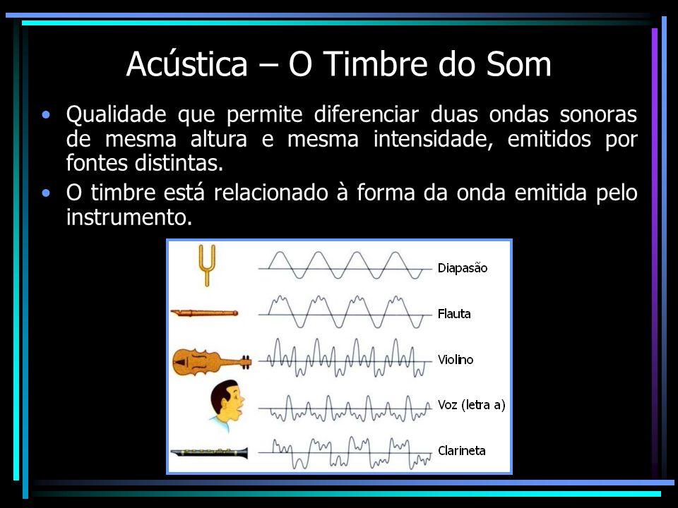 Acústica – O Timbre do Som Qualidade que permite diferenciar duas ondas sonoras de mesma altura e mesma intensidade, emitidos por fontes distintas. O