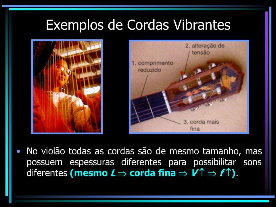 Exemplos de Cordas Vibrantes Na harpa todas as cordas são da mesma espessura, mas possuem tamanhos diferentes para possibilitar sons diferentes (mesma