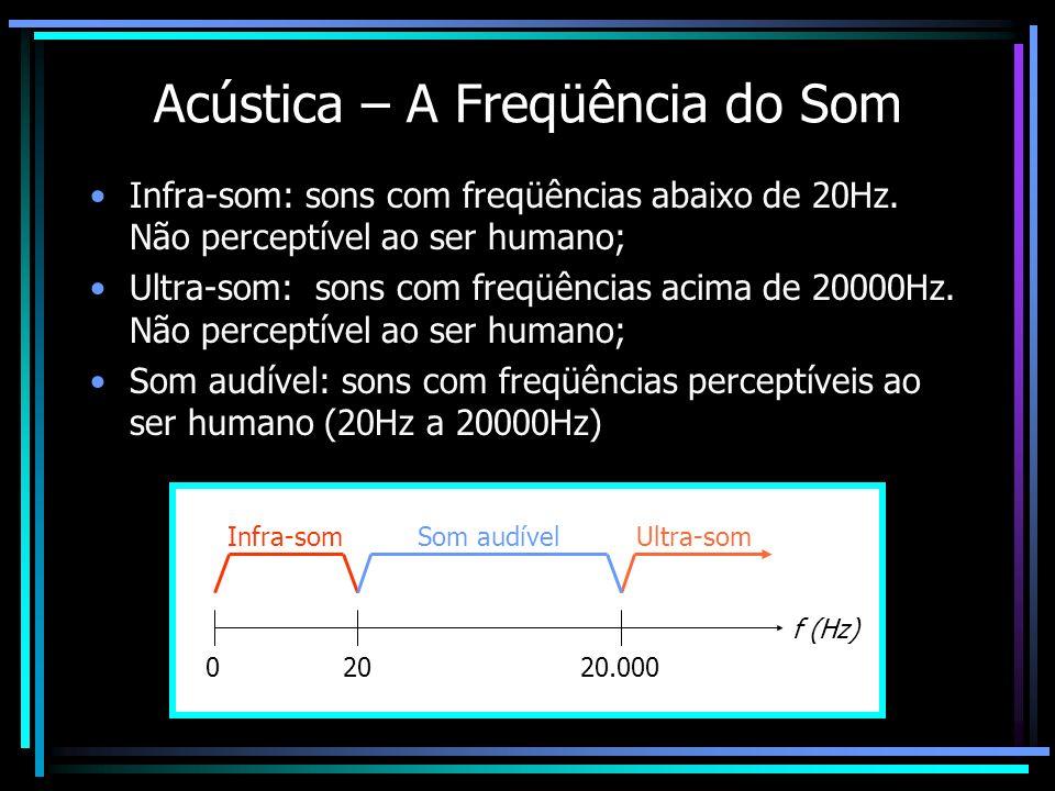 Acústica – A Freqüência do Som Infra-som: sons com freqüências abaixo de 20Hz. Não perceptível ao ser humano; Ultra-som: sons com freqüências acima de