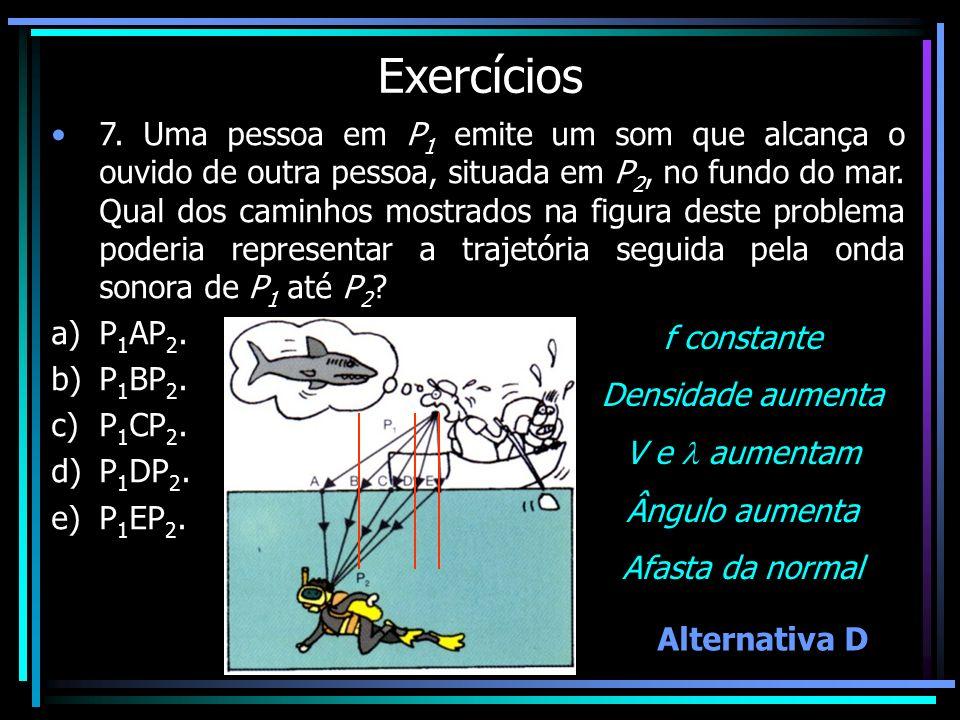 Exercícios 7. Uma pessoa em P 1 emite um som que alcança o ouvido de outra pessoa, situada em P 2, no fundo do mar. Qual dos caminhos mostrados na fig