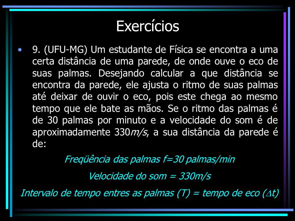 Exercícios 9. (UFU-MG) Um estudante de Física se encontra a uma certa distância de uma parede, de onde ouve o eco de suas palmas. Desejando calcular a