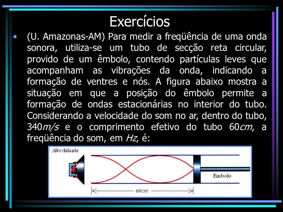 Exercícios (U. Amazonas-AM) Para medir a freqüência de uma onda sonora, utiliza-se um tubo de secção reta circular, provido de um êmbolo, contendo par