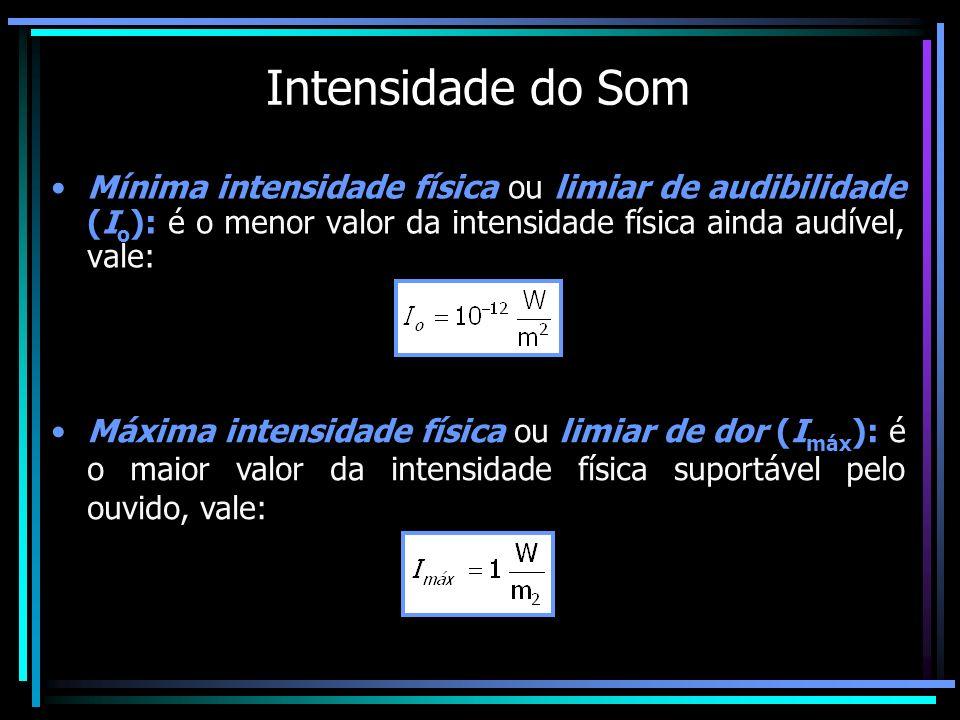 Intensidade do Som Mínima intensidade física ou limiar de audibilidade (I o ): é o menor valor da intensidade física ainda audível, vale: Máxima inten