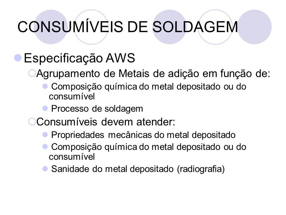CONSUMÍVEIS DE SOLDAGEM Especificação AWS Agrupamento de Metais de adição em função de: Composição química do metal depositado ou do consumível Proces