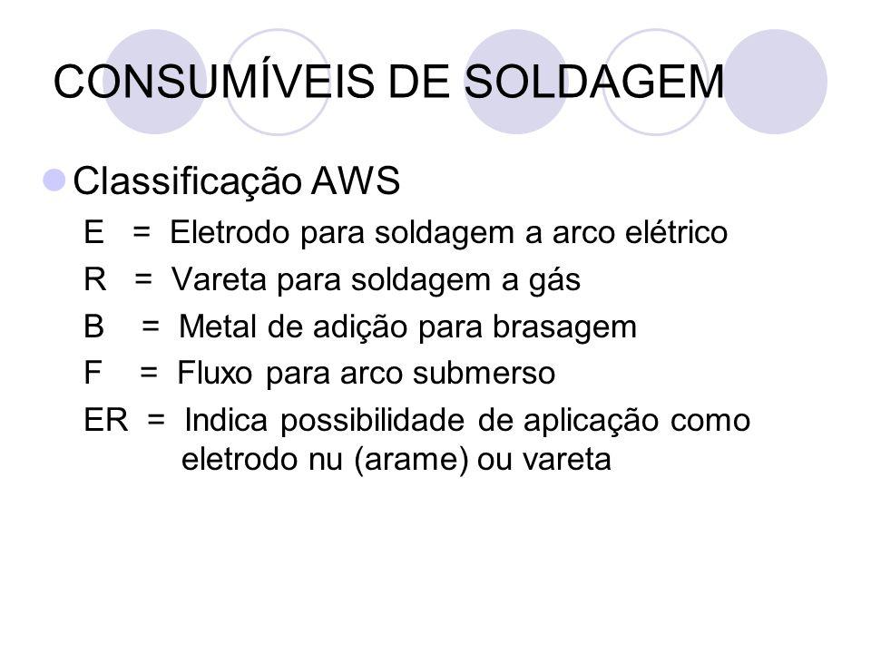 CONSUMÍVEIS DE SOLDAGEM Classificação AWS E = Eletrodo para soldagem a arco elétrico R = Vareta para soldagem a gás B = Metal de adição para brasagem