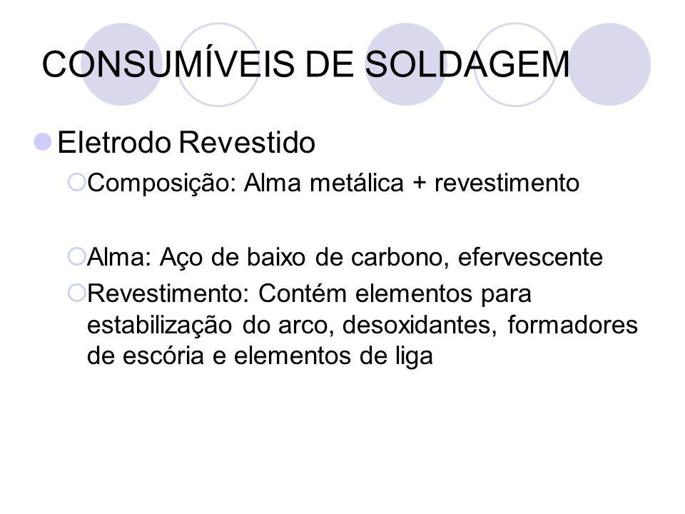 CONSUMÍVEIS DE SOLDAGEM Eletrodo Revestido Composição: Alma metálica + revestimento Alma: Aço de baixo de carbono, efervescente Revestimento: Contém e