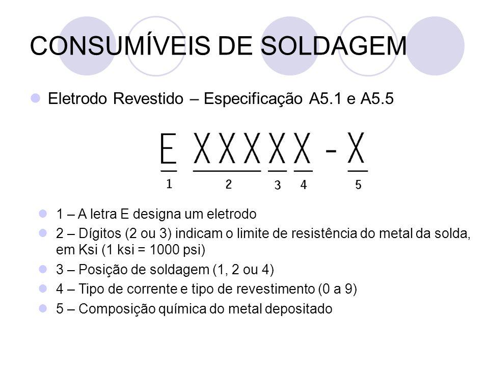 CONSUMÍVEIS DE SOLDAGEM Eletrodo Revestido – Especificação A5.1 e A5.5 1 – A letra E designa um eletrodo 2 – Dígitos (2 ou 3) indicam o limite de resi